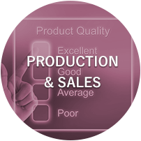 Production & Sales